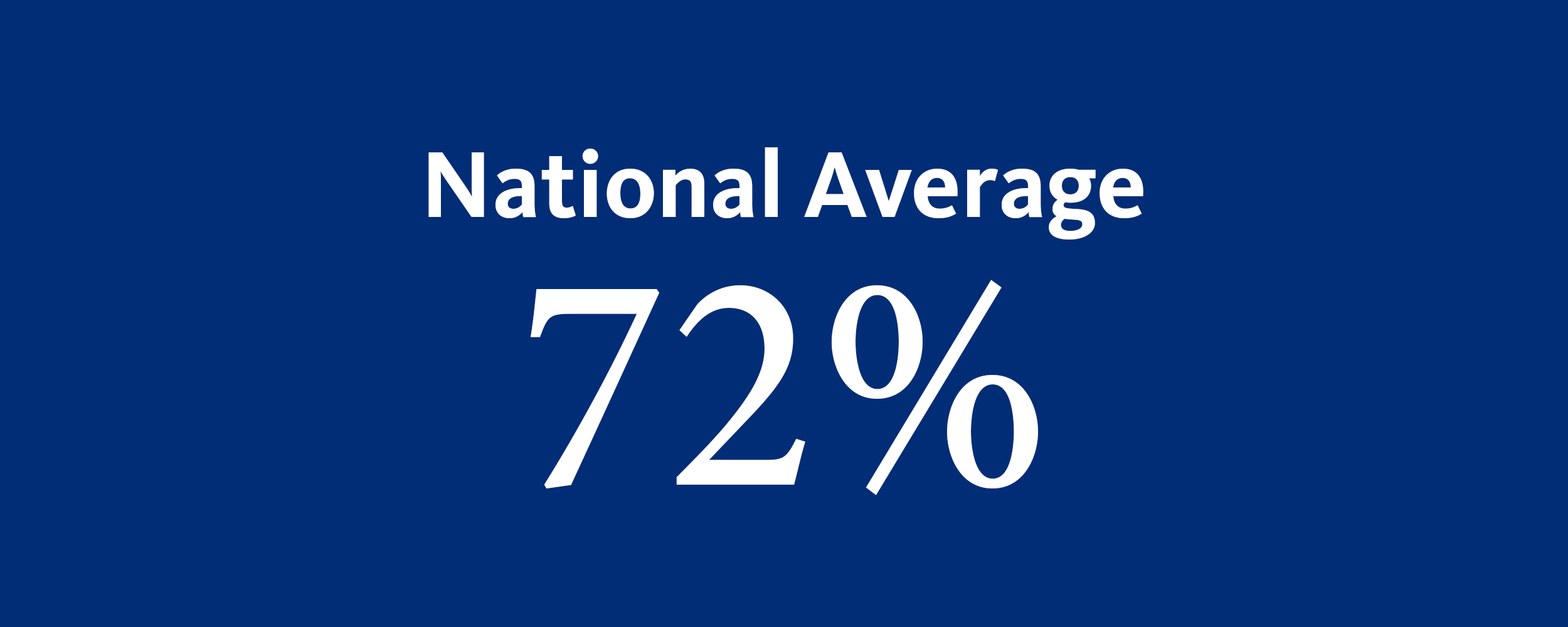 National average overall recommendation